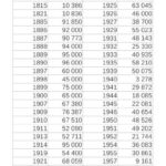 déclaration de récolte de 1815 à 1959